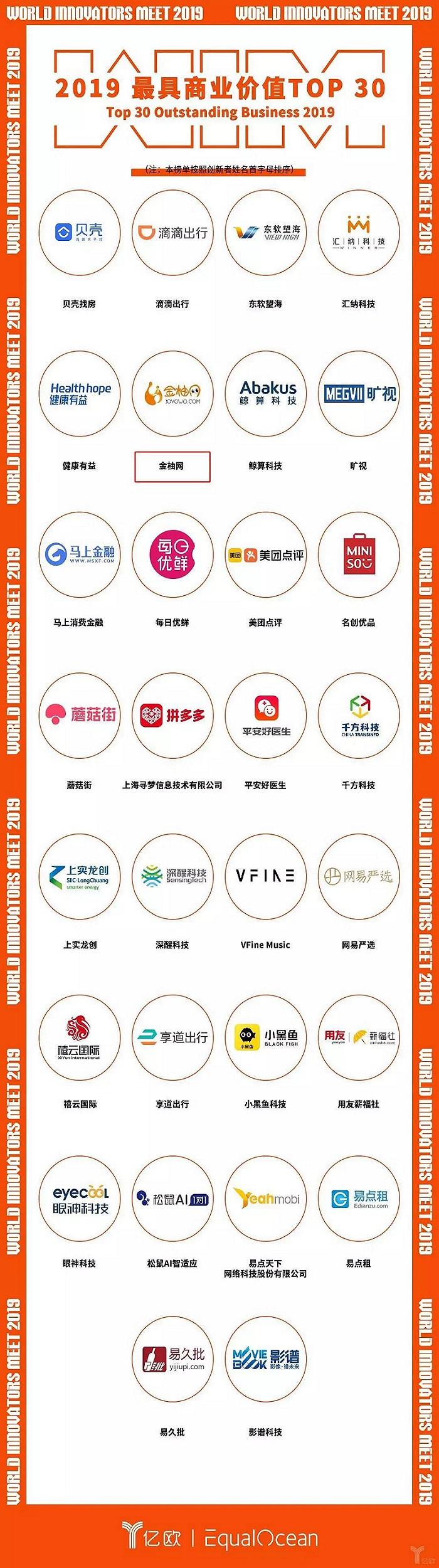 """""""2019最具商业价值TOP30""""/"""