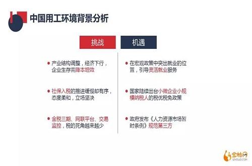 """""""中国用工环境背景分析"""""""